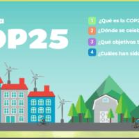 Así es la COP25
