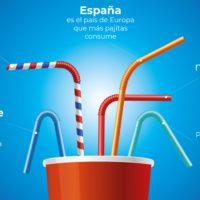 España es el país europeo que más pajitas utiliza