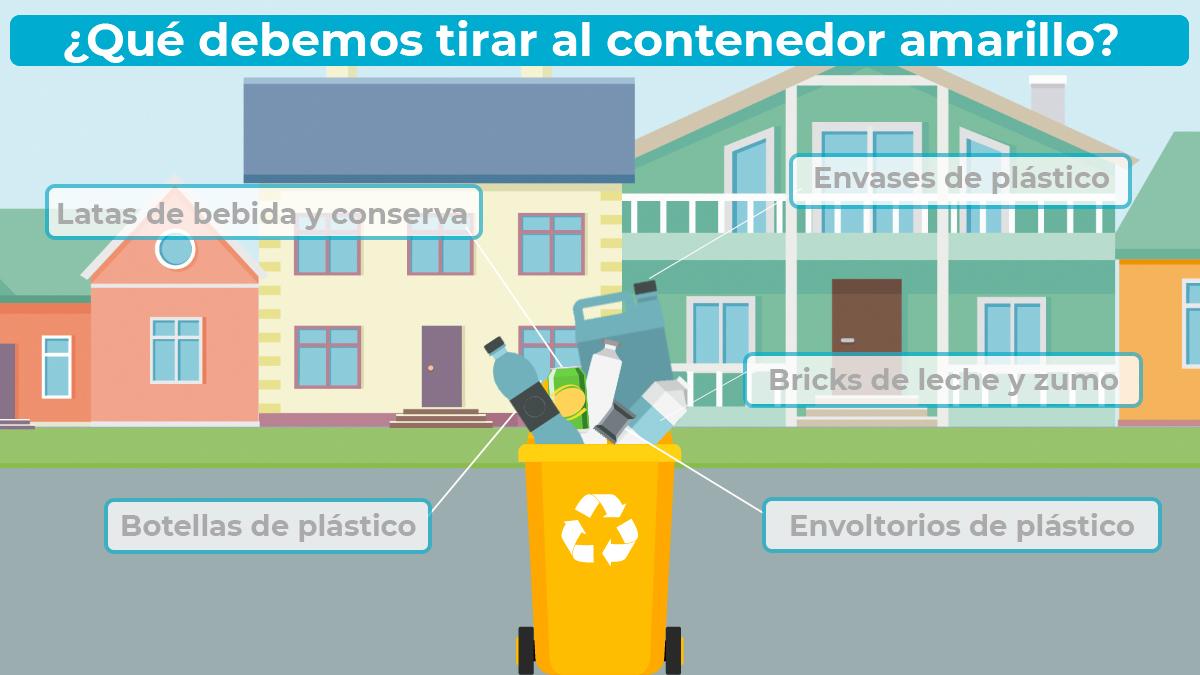 plástico, reciclar, contenedor amarillo
