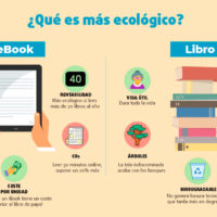 ¿Qué es más sostenible, un libro o un e-book?