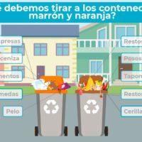 ¿Qué debemos tirar a los contenedores marrón y naranja?