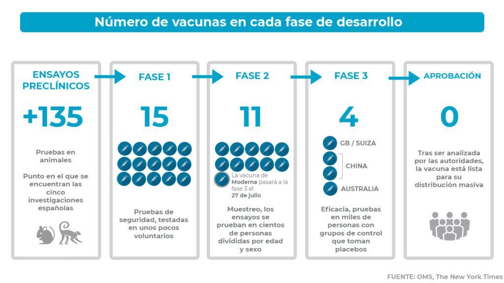 vacunas, coronavirus, covid-19, vacuna