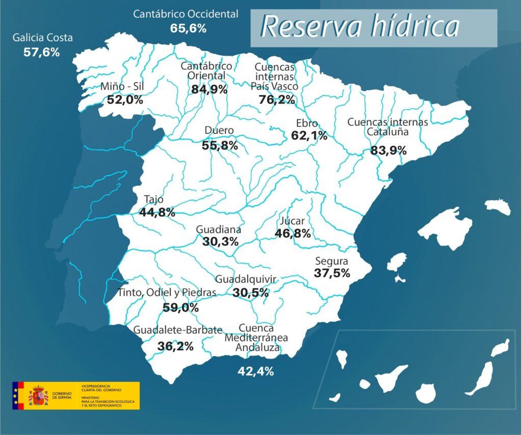 reserva hídrica Bárbara