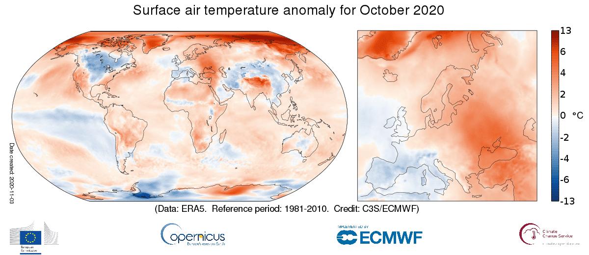 Temperaturas Octubre 2020