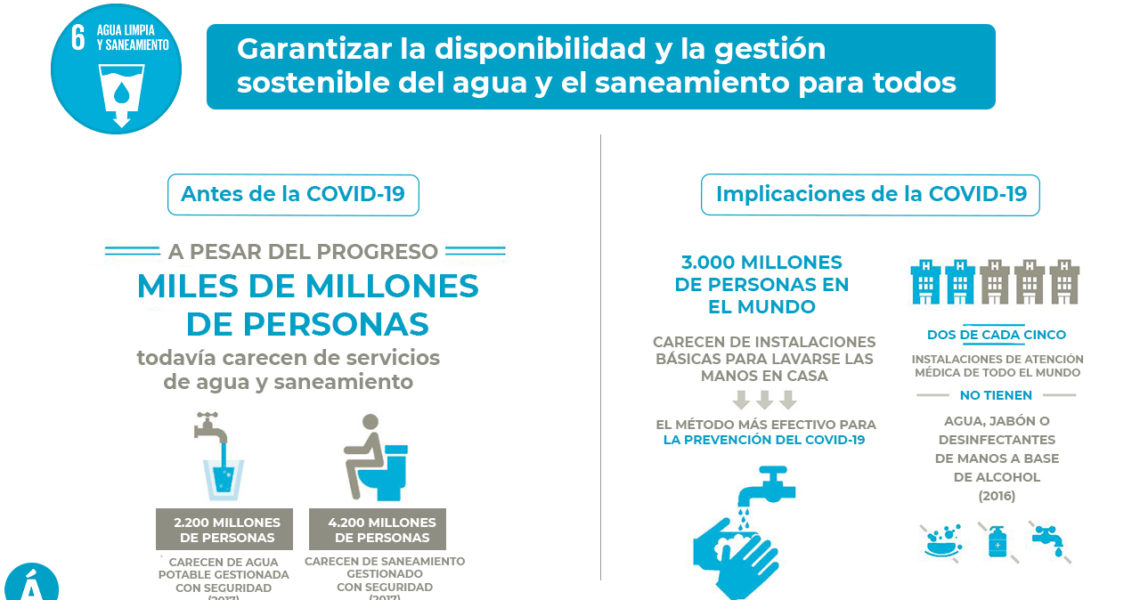 ODS 6: Agua limpia y saneamiento