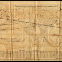 Las legendarias misiones de hace tres siglos para observar el encuentro entre Venus y el Sol