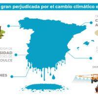 Consecuencias del cambio climático sobre el agua en España