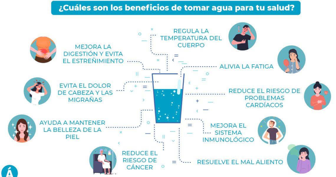 ¿Cuáles son los beneficios de tomar agua para tu salud?