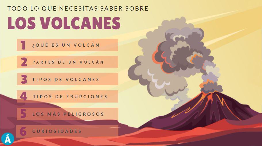 Todo lo que necesitas saber sobre los volcanes